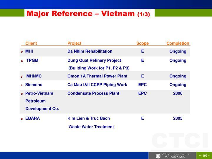 Major Reference – Vietnam