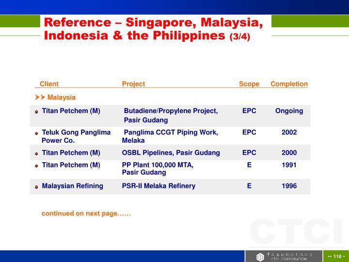 Reference – Singapore, Malaysia,