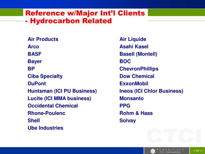 Air ProductsAir Liquide