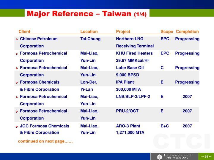 Major Reference – Taiwan