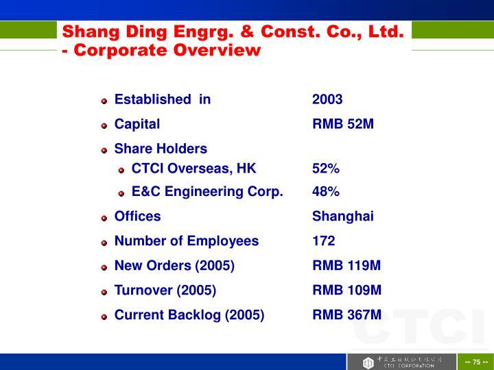 Shang Ding Engrg. & Const. Co., Ltd.