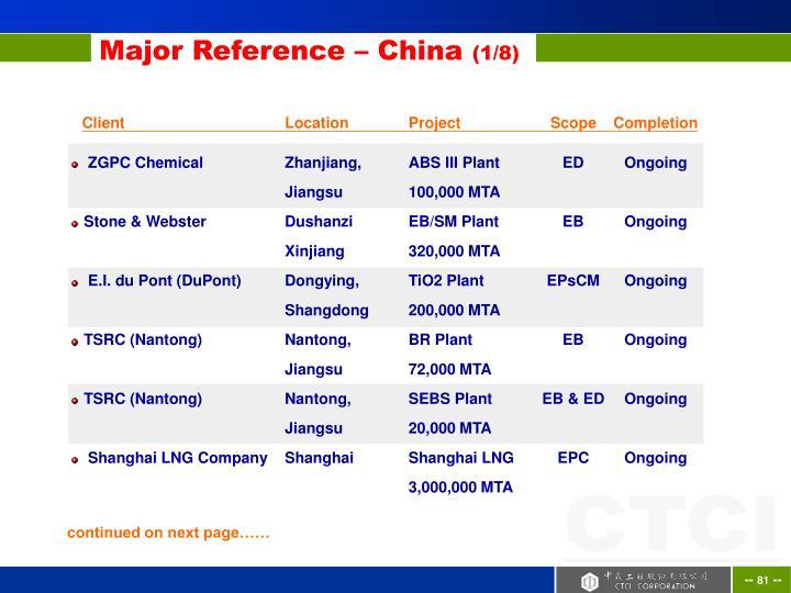 Major Reference – China