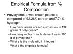 empirical formula from composition