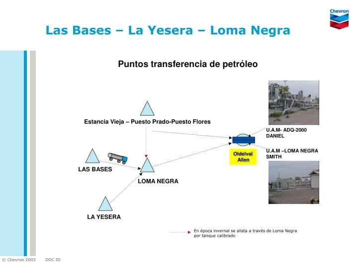 Las Bases – La Yesera – Loma Negra
