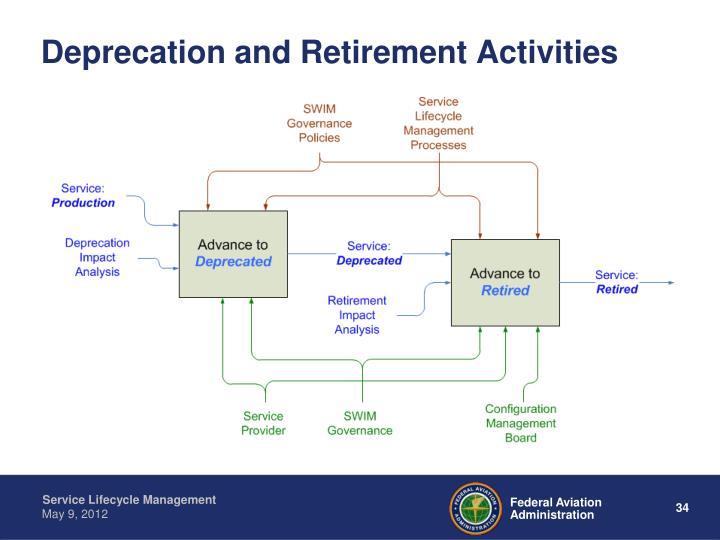 Deprecation and Retirement Activities
