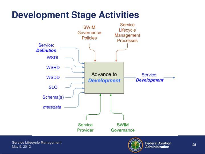 Development Stage Activities