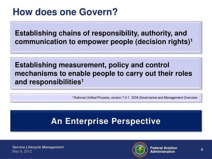 How does one Govern?