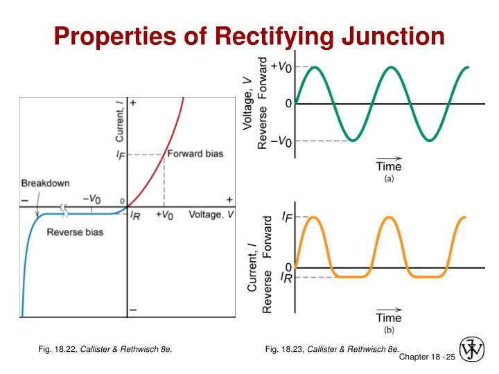 Properties of Rectifying Junction
