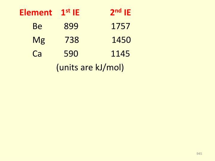 Element    1