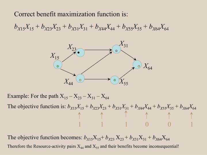 Correct benefit maximization function is: