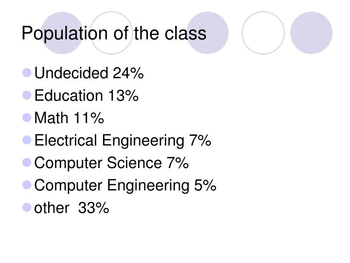 Population of the class