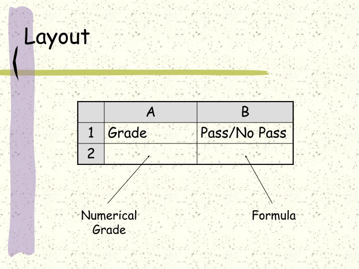 Numerical Grade
