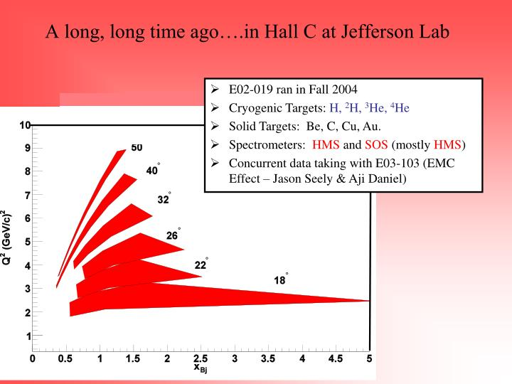 A long long time ago in hall c at jefferson lab