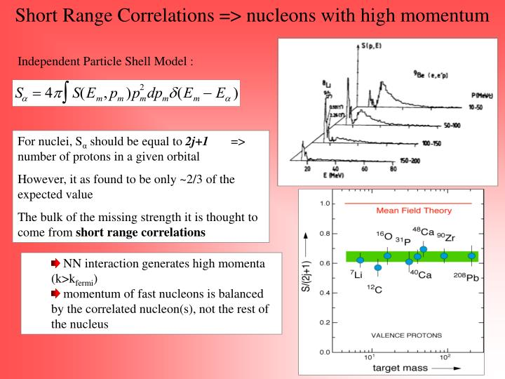 Short Range Correlations => nucleons with high momentum