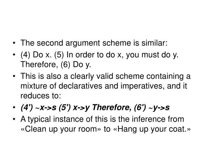 The second argument scheme is similar: