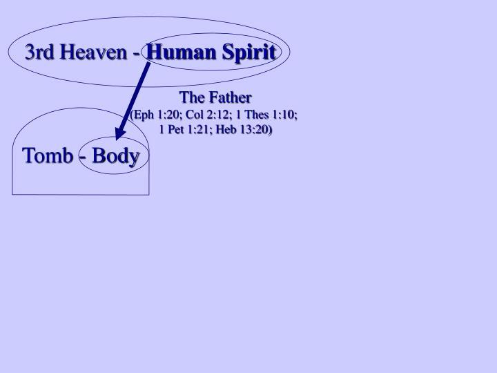3rd Heaven -