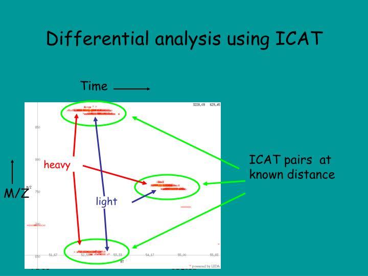 ICAT pairs  at