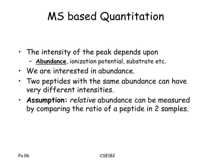 MS based Quantitation