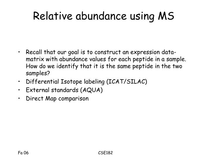 Relative abundance using MS