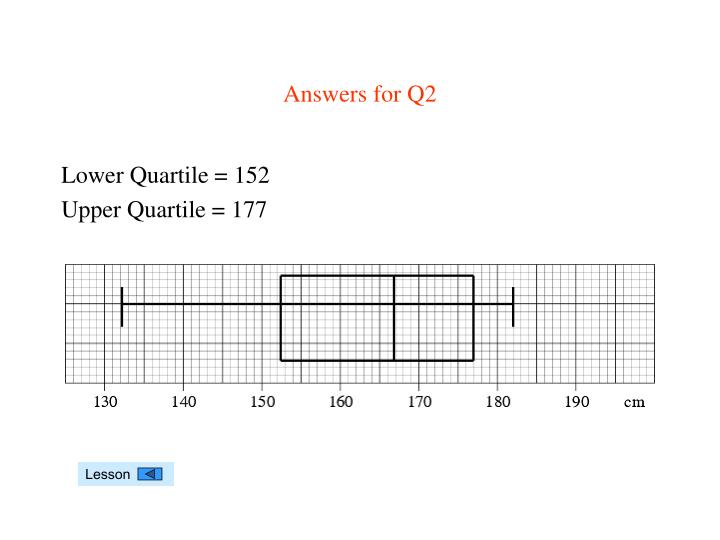 Answers for Q2