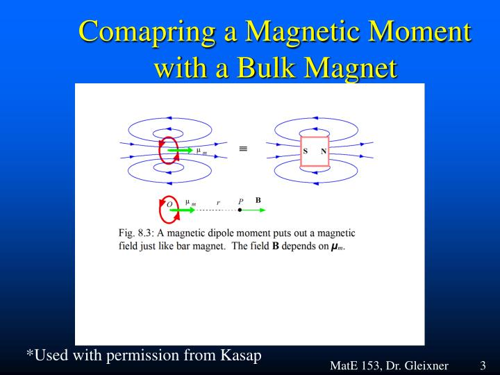 Comapring a Magnetic Moment with a Bulk Magnet