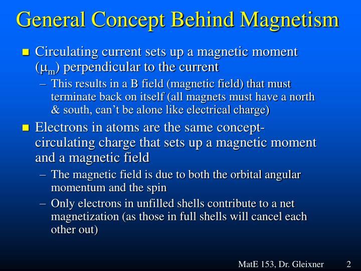 General Concept Behind Magnetism