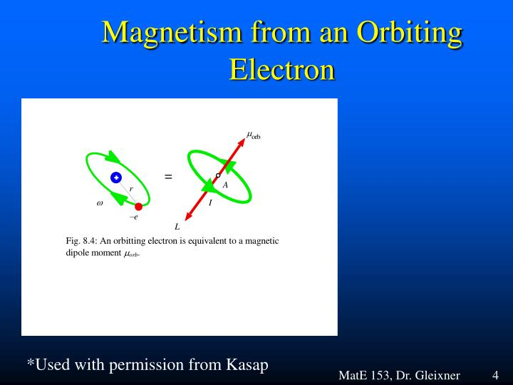 Magnetism from an Orbiting Electron
