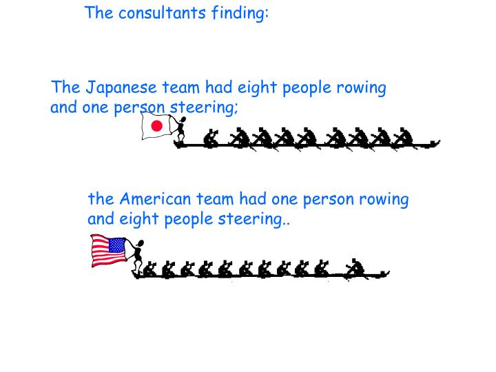 The consultants finding: