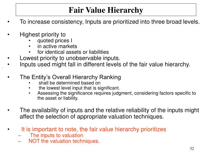 Fair Value Hierarchy