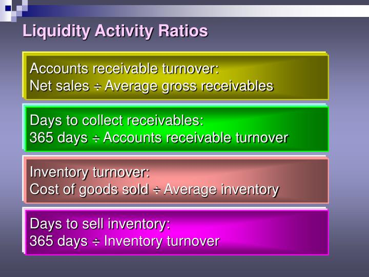 Liquidity Activity Ratios