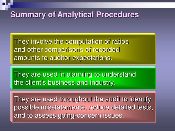 Summary of Analytical Procedures