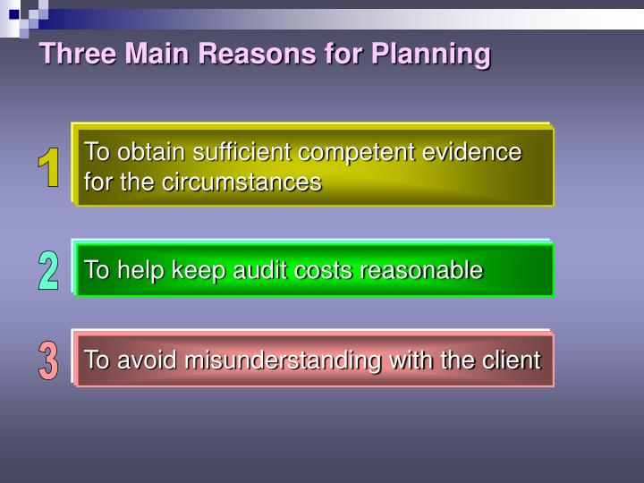 Three main reasons for planning