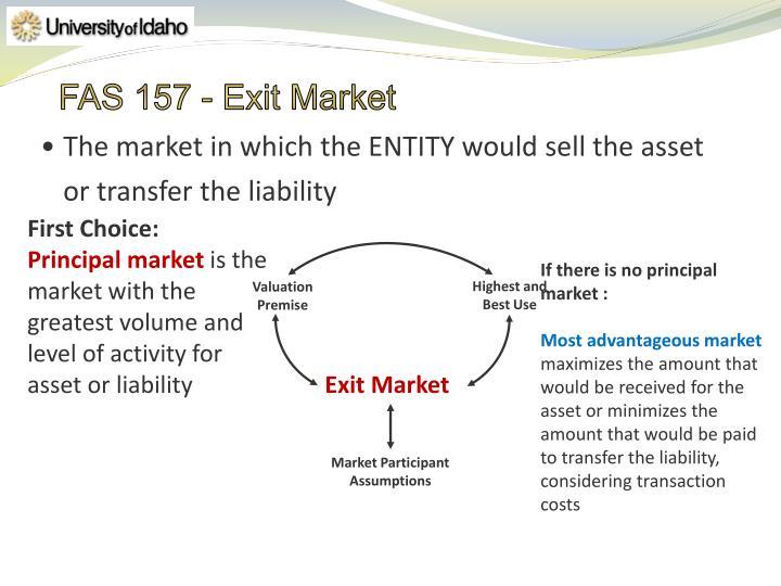 FAS 157 - Exit Market