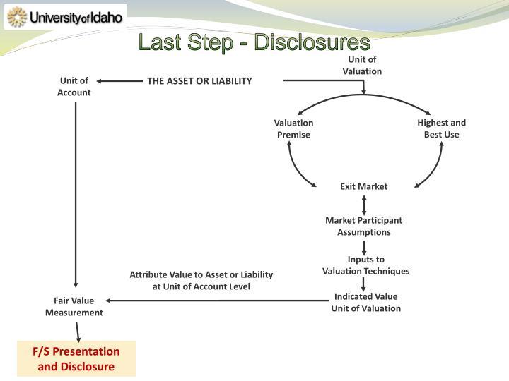 Last Step - Disclosures