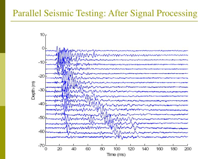 Parallel Seismic Testing: After Signal Processing