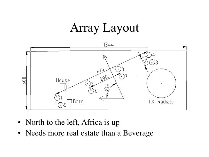 Array Layout