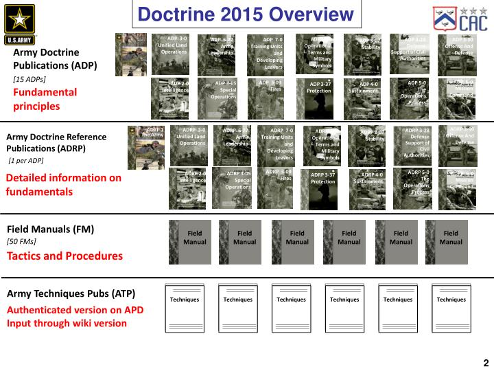 Doctrine 2015 Overview