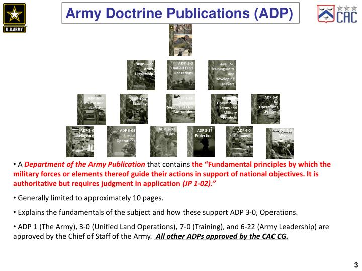 Army Doctrine Publications (ADP)