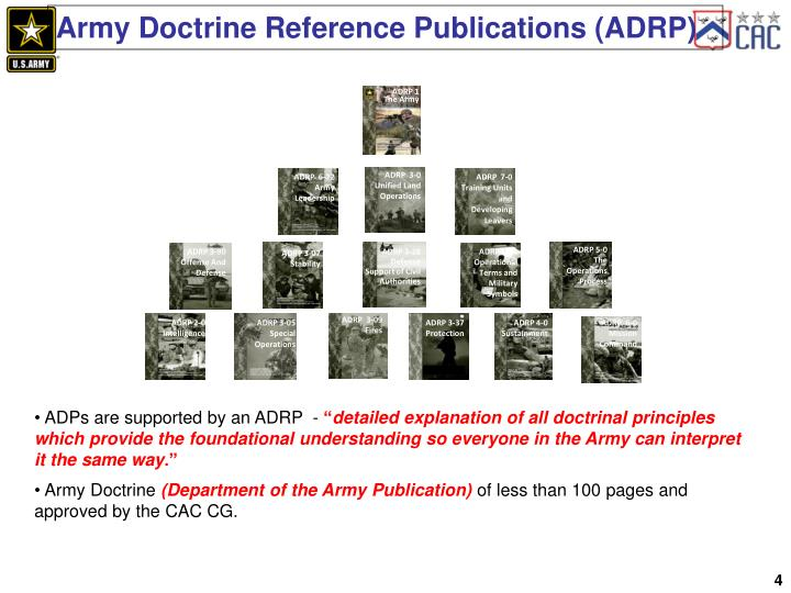 Army Doctrine Reference Publications (ADRP)