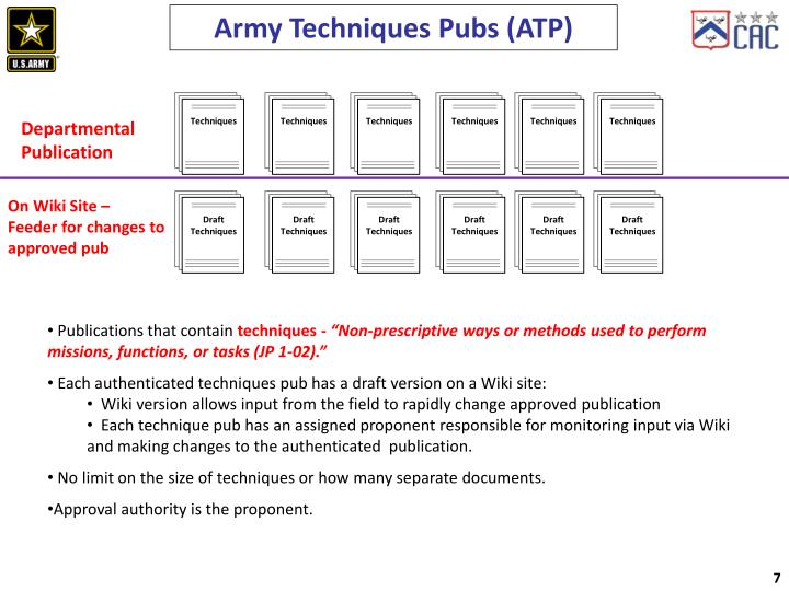 Army Techniques Pubs (ATP)