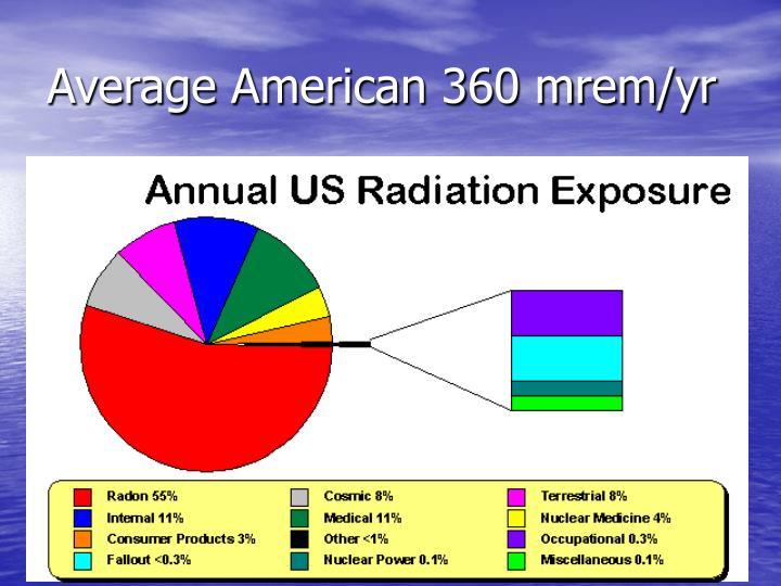 Average American 360 mrem/yr