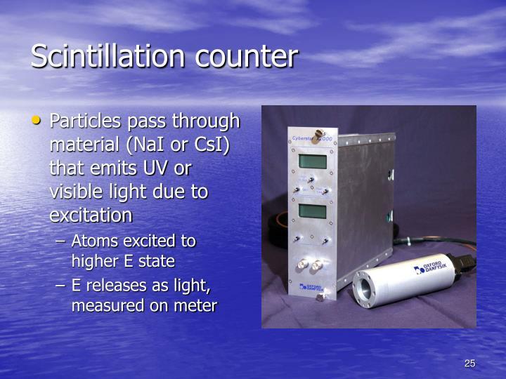 Scintillation counter