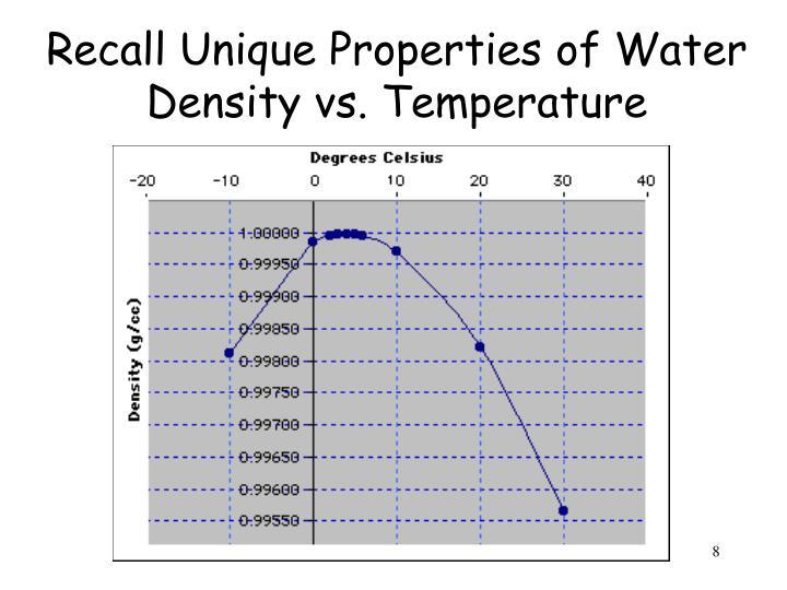 Recall Unique Properties of Water
