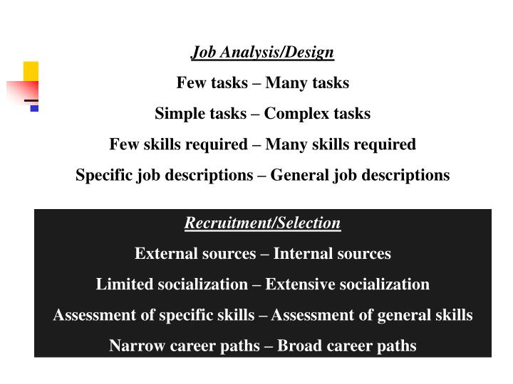 Job Analysis/Design