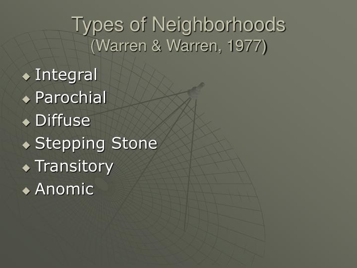 Types of Neighborhoods