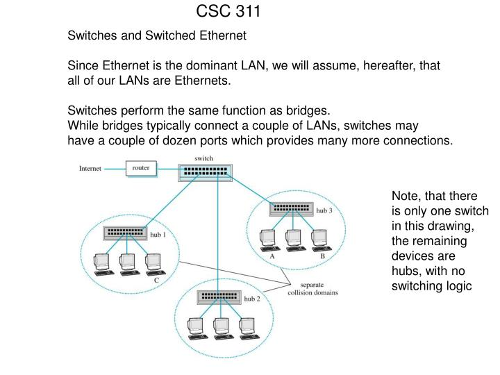 Switches and Switched Ethernet