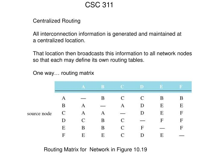 Centralized Routing