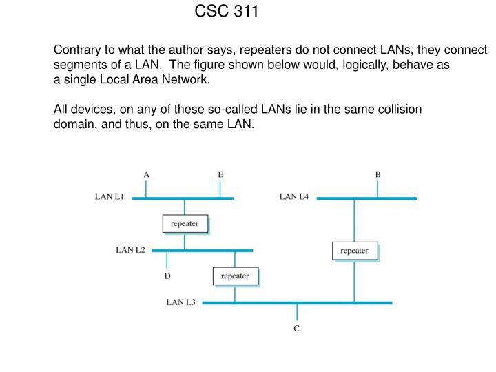 Contrary to what the author says, repeaters do not connect LANs, they connect