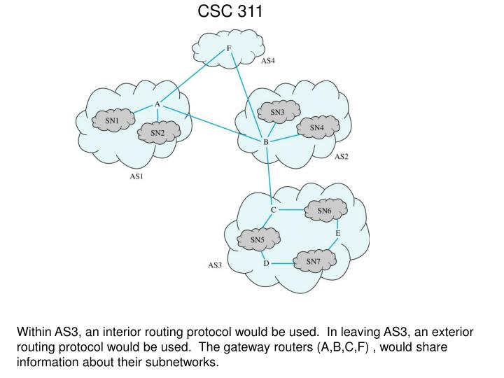 CSC 311