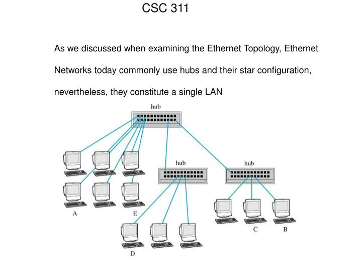 As we discussed when examining the Ethernet Topology, Ethernet